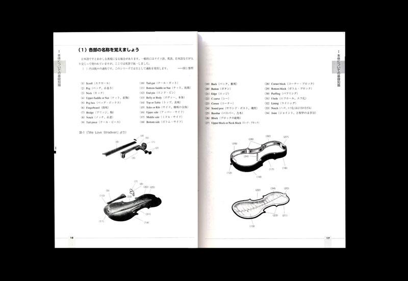 バイオリン専門書『楽器の名称を覚えましょう』より抜粋